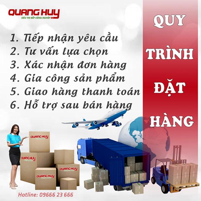 Quy trình đặt mua sản phẩm tại Thiết bị bếp Việt Quang Huy