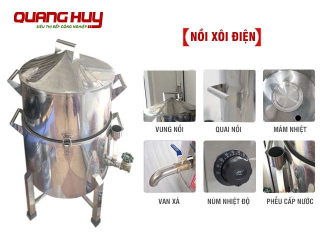 Chi tiết cấu tạo bộ phận nồi xôi điện Quang Huy
