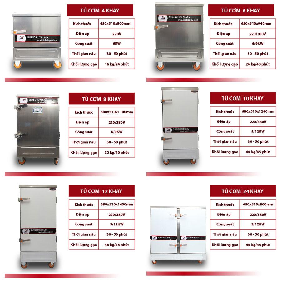 Một số loại tủ cơm công nghiệp bằng điện Quang Huy